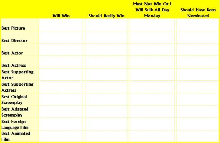 Blank Oscar Scorecard
