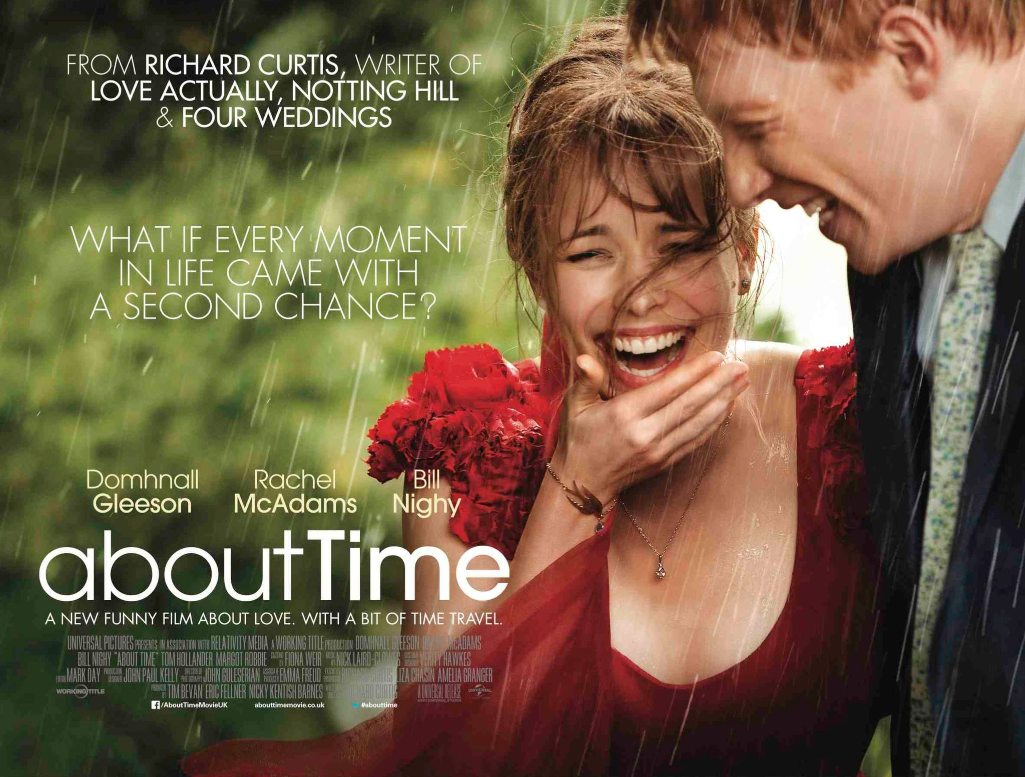 Image result for about time